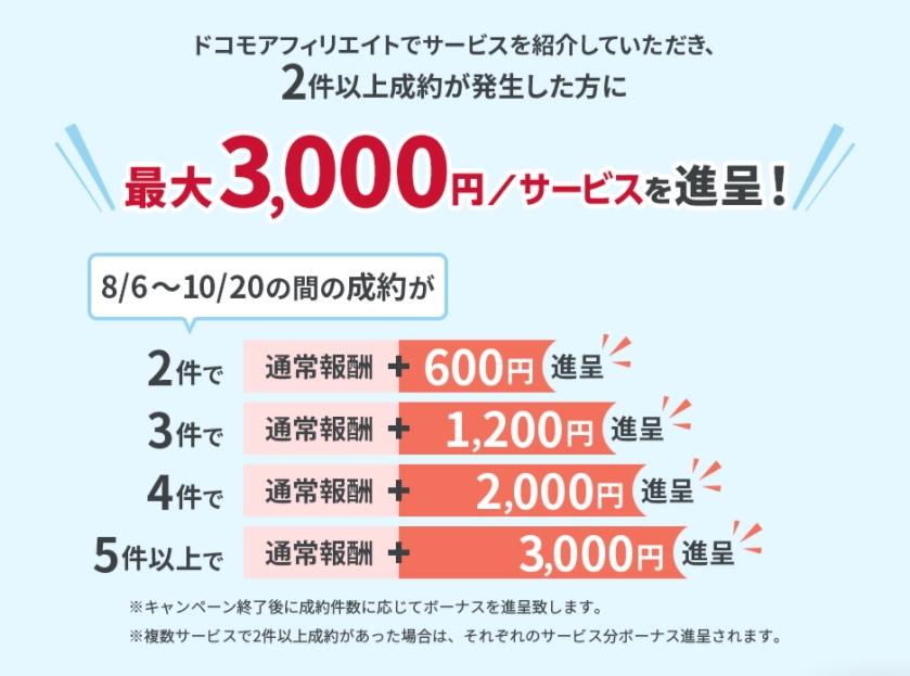 ドコモアフィリエイト・紹介報酬キャンペーン